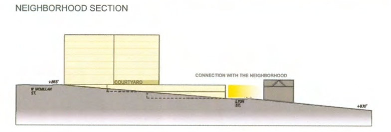 Clifton Heights Development_Section Elevation