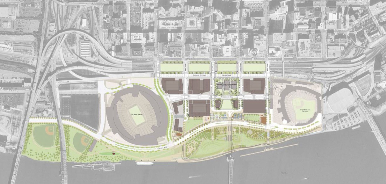 Cincinnati Central Riverfront Plan