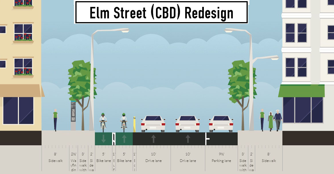 Elm Street Cycle Track
