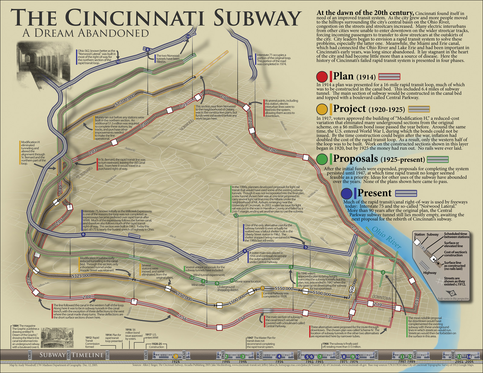 Cincinnati Subway System
